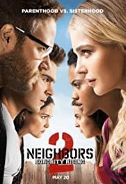 ดูหนัง Bad Neighbors 2